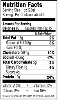 Nutrition Facts for Pemmican Hot & Spicy Flavored Beey Jerky
