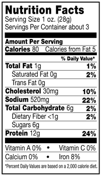Nutrition Facts for Pemmican Beef Jerky