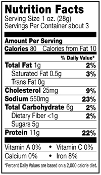 Nutrition Facts for Pemmican Peppered Flavored Beef Jerky