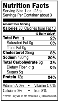 Nutrition Facts for Pemmican Teriyaki Flavored Beef Jerky